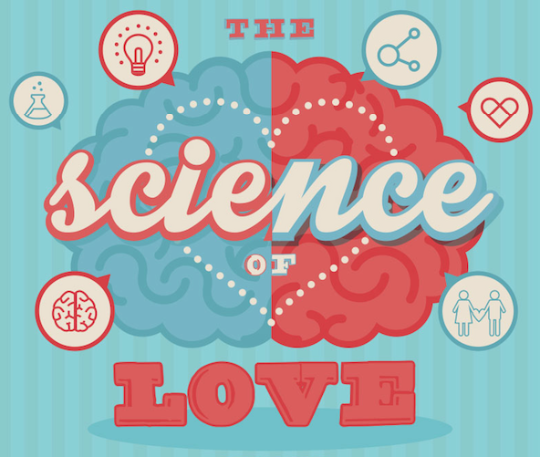 science of love thumbnail