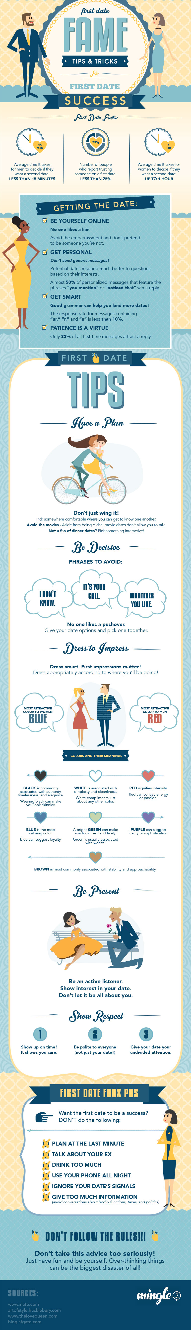 First Date Tips and Tricks Infographic